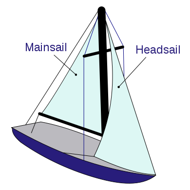 A depiction of Sailboat
