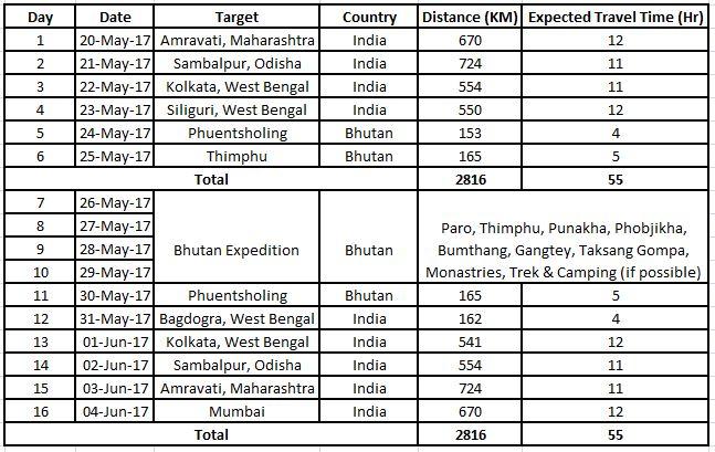 bhutan-schedule